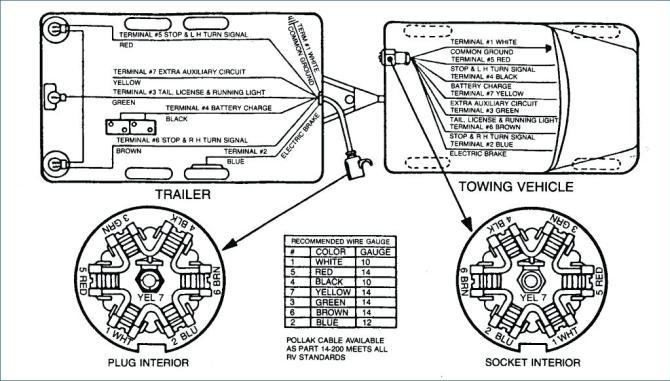 pj dump trailer wiring diagram  ge stove top wiring diagram