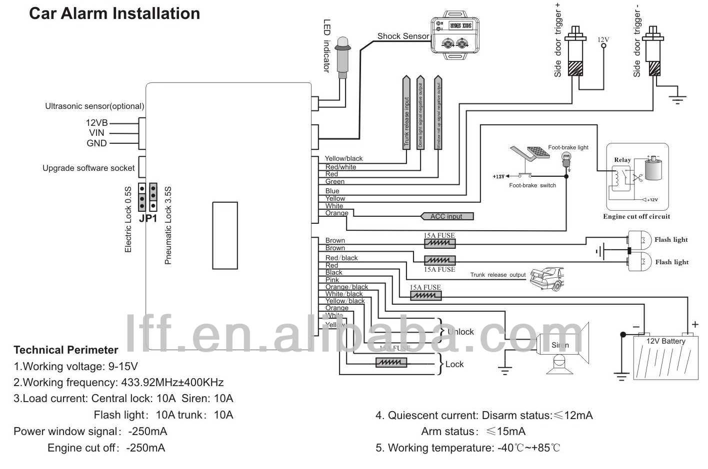 Safeguard Alarm Wiring Diagram
