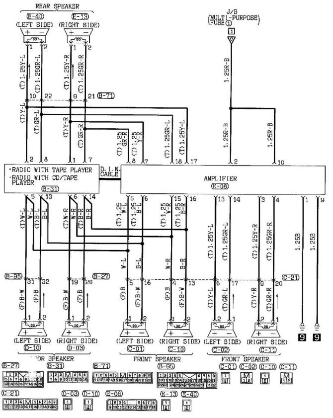 diagram 95 eclipse radio wiring diagram full version hd