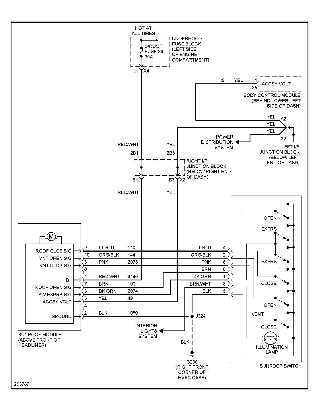 Yukon Xl Wiring Diagram
