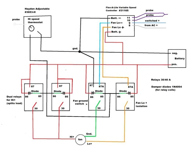 Harbor Breeze Ceiling Fan Switch Wiring Diagram from i1.wp.com