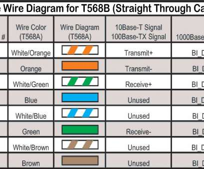 zt8499 blue ethernet cable wiring diagram schematic wiring