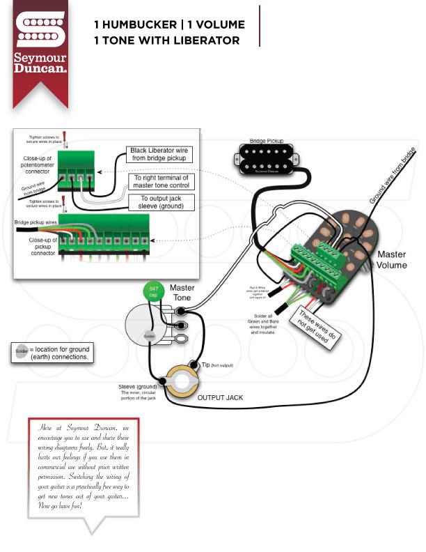 seymour duncan liberator wiring diagram  brian moore wiring