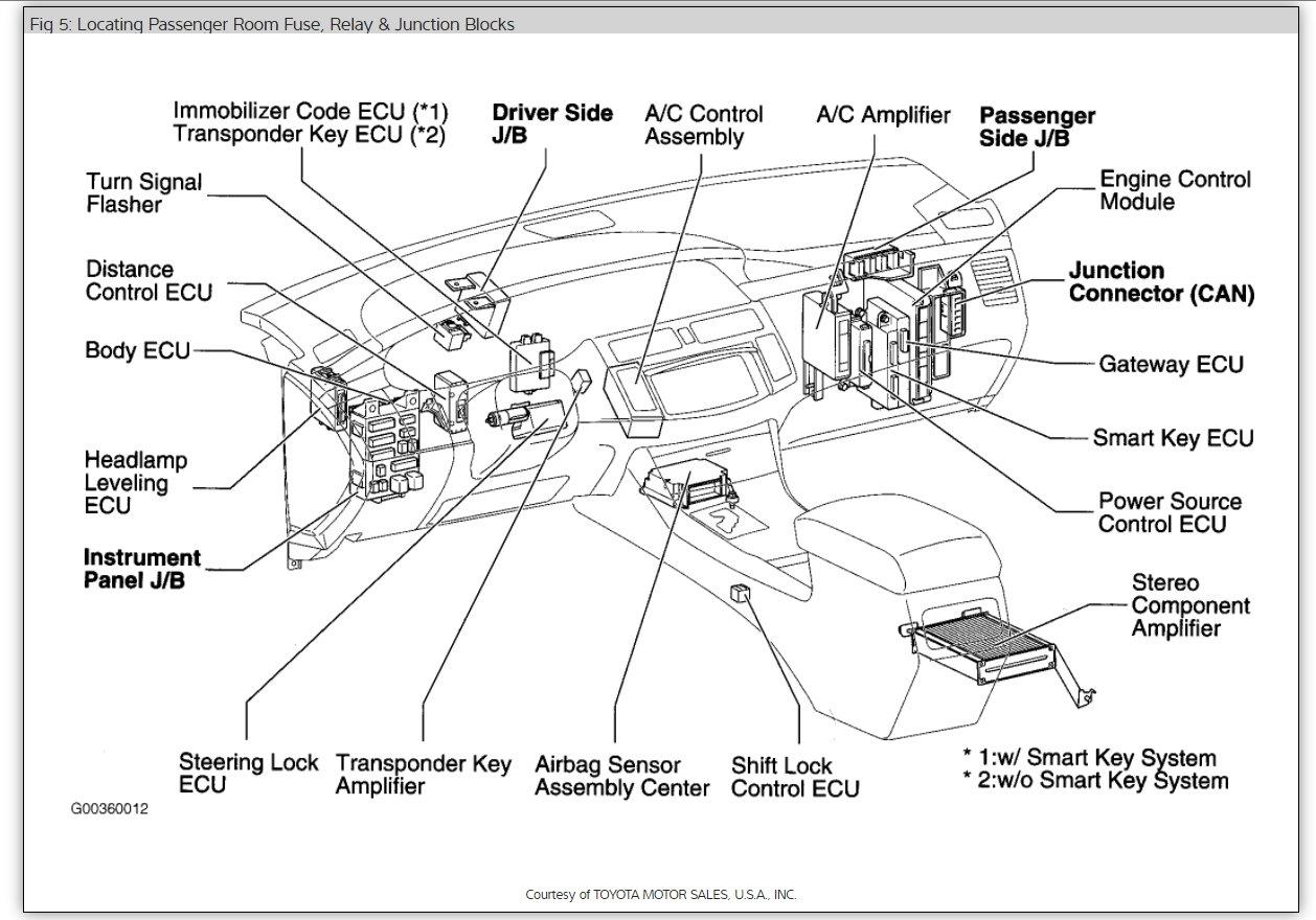 Xw Toyota Key Diagram Download Diagram