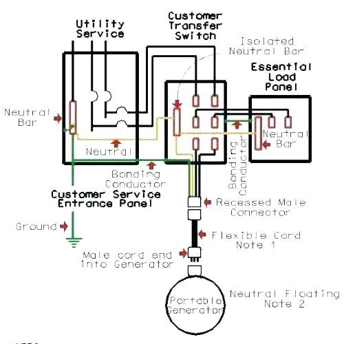 square d transfer switch wiring diagram  bmw 528e fuse box