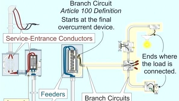 fh3986 220 volt outlet wiring diagram on 220 volt wiring