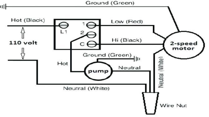mastercool swamp coolers wiring diagram  1997 buick park