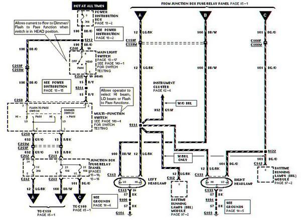 2000 f150 transmission wiring harness  fuse diagram 98