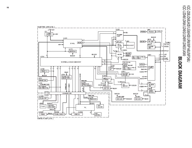 car stereo kenwood kdc 248u wiring diagram  wiring diagram