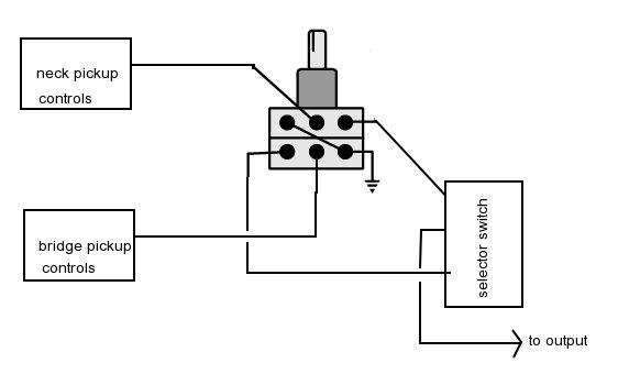 cy5791 strat wiring diagram with blender pot blender pot