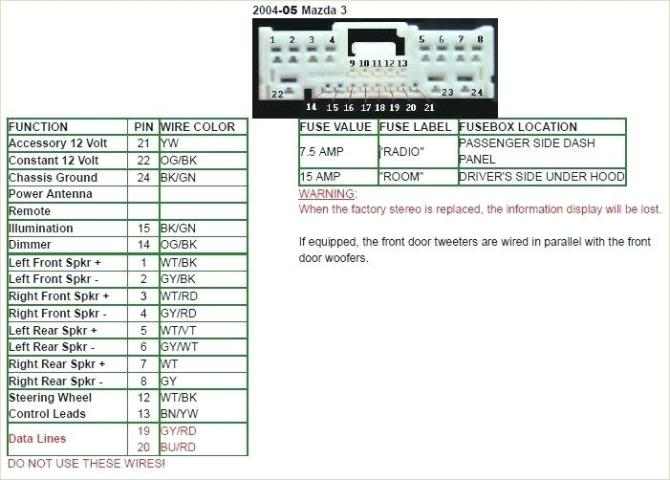 pioneer deh p4000ub wiring diagram  polaris ranger 400