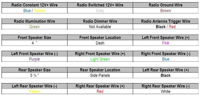 97 honda civic radio wiring diagram  active wiring diagram