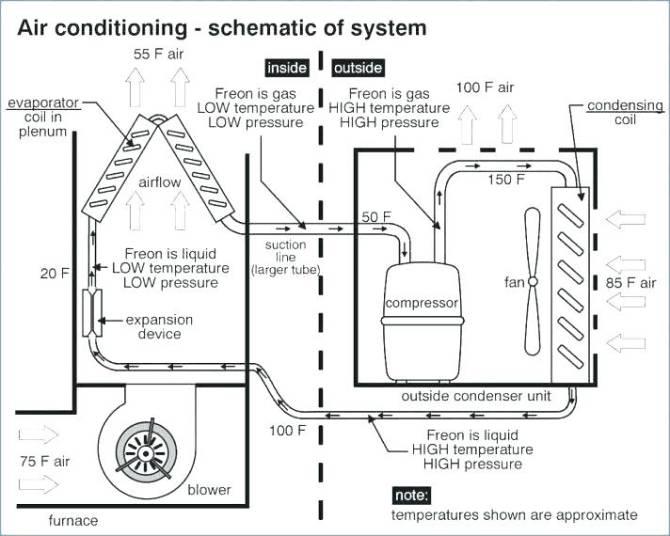 yx6717 compressor wiring diagram for capacitors wiring diagram