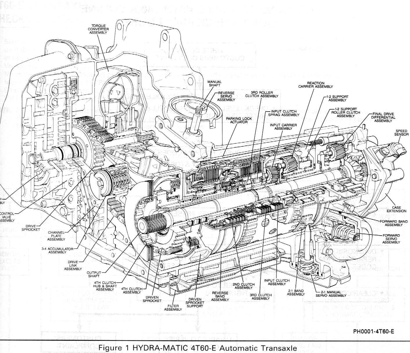 Ym Gm Automatic Transmission Diagrams Likewise