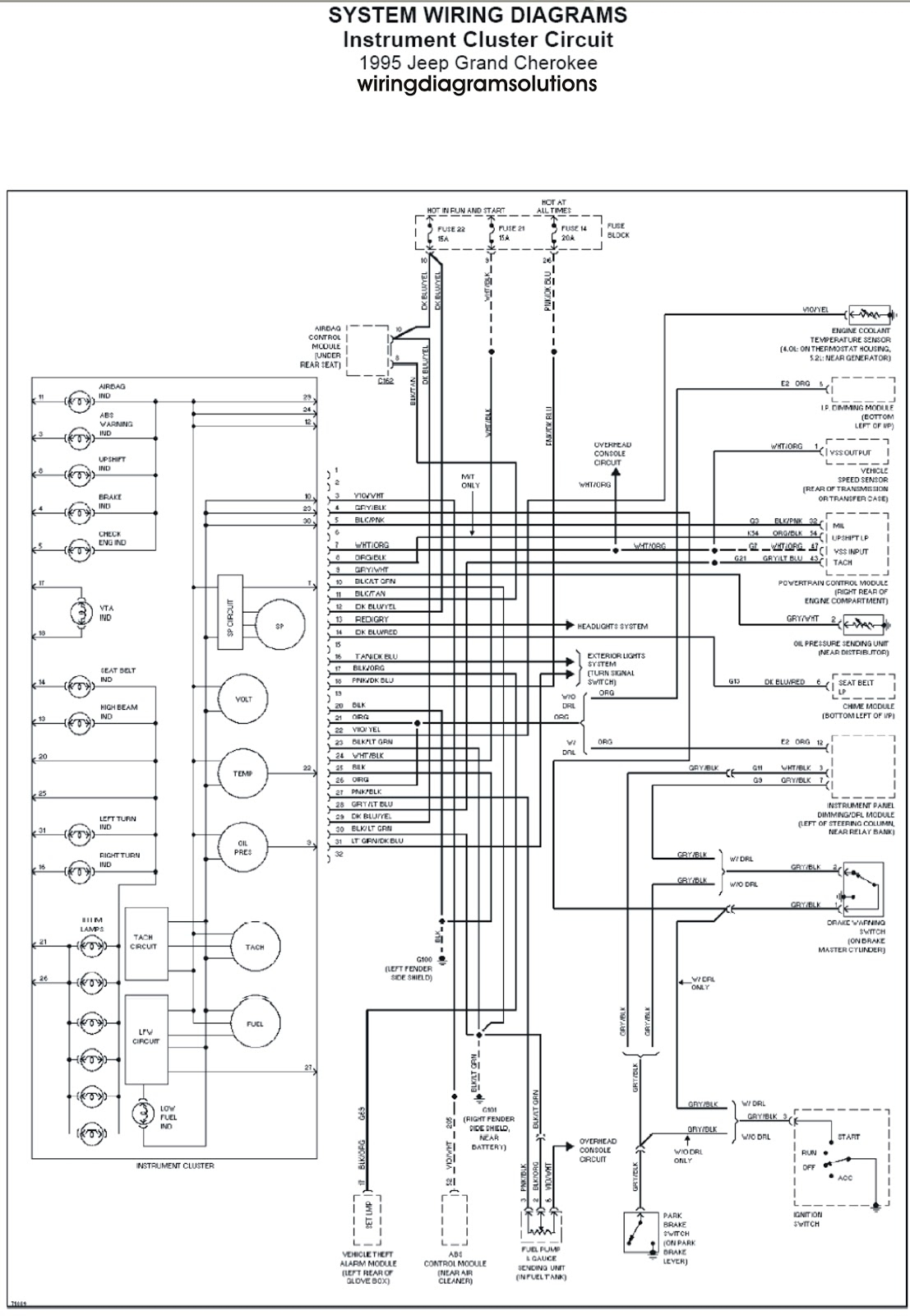 Yc Diagrama De Fusibles Jetta 98 On Chevy K5