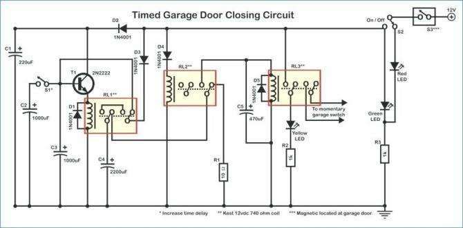 garage door safety beam wiring diagram  club car wiring