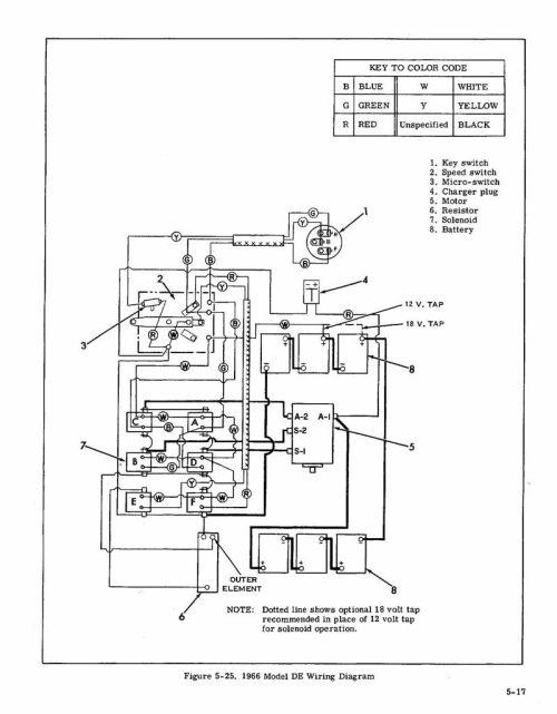 wz7300 wiring diagram moreover electric motor also taylor