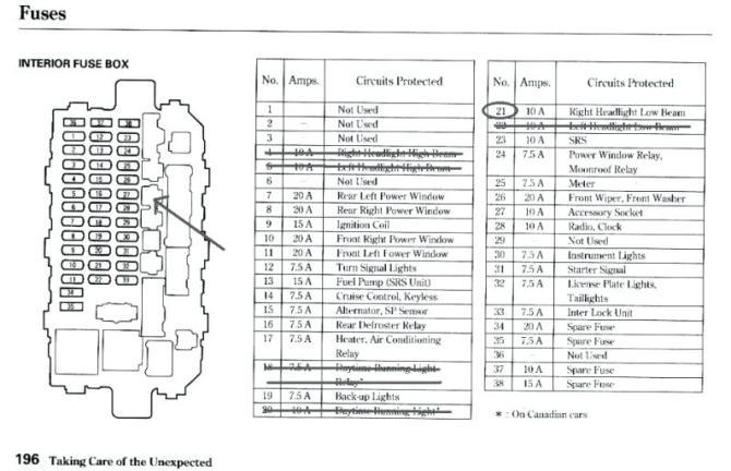 98 civic dx fuse diagram  center wiring diagram craft