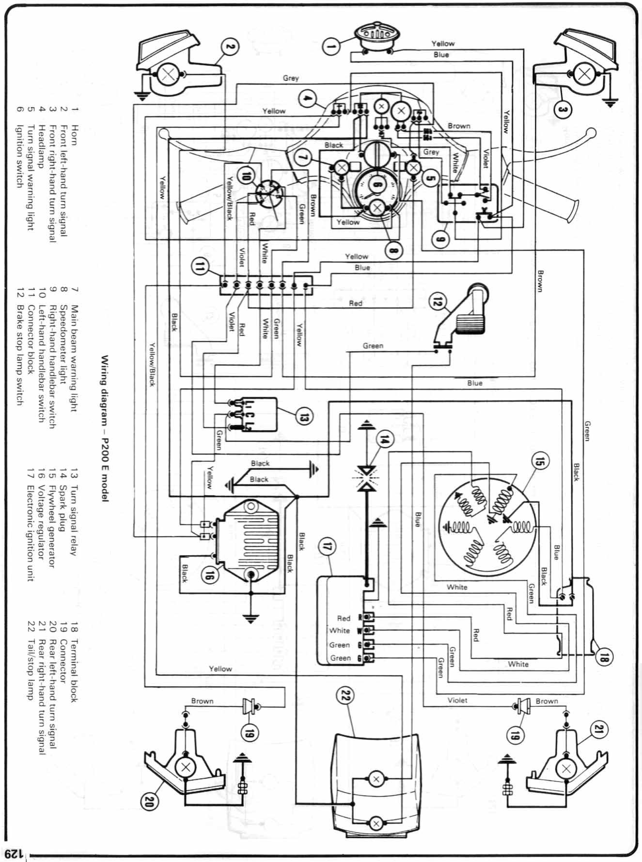 Rb Lefty Tele Wiring Diagram Download Diagram