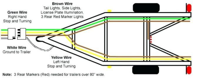 na7296 gooseneck trailer wiring harness wiring diagram