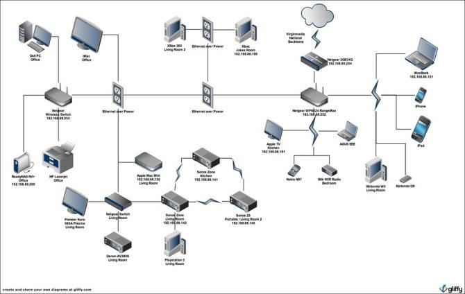 nt6140 homenetworkdiagram free diagram