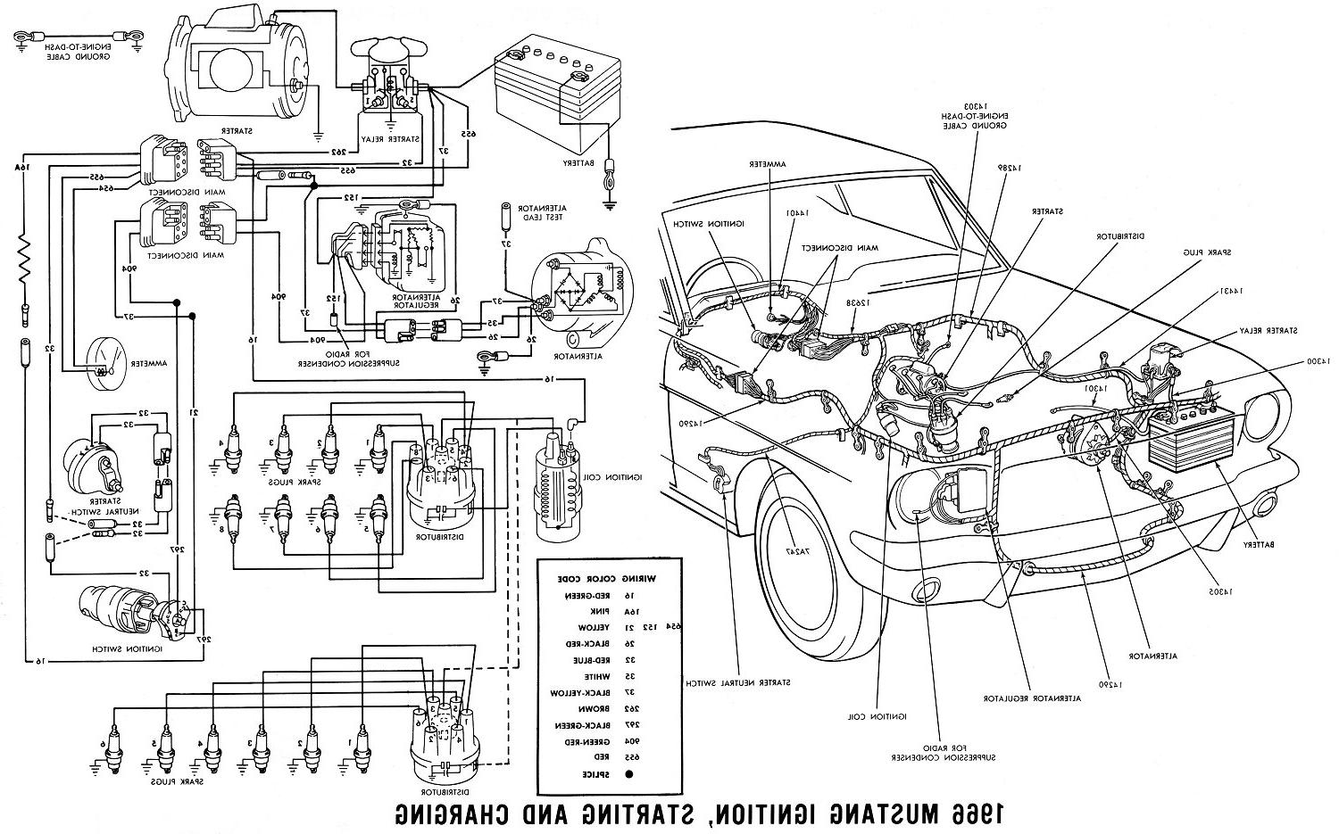 Rw Dodge Coronet Wiring Harness Free Diagram