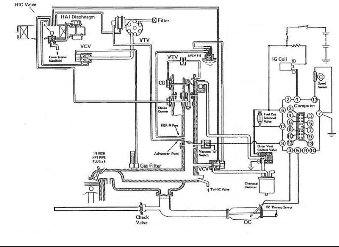 yh2055 will this wiring diagram work on my 80 ih8mud forum