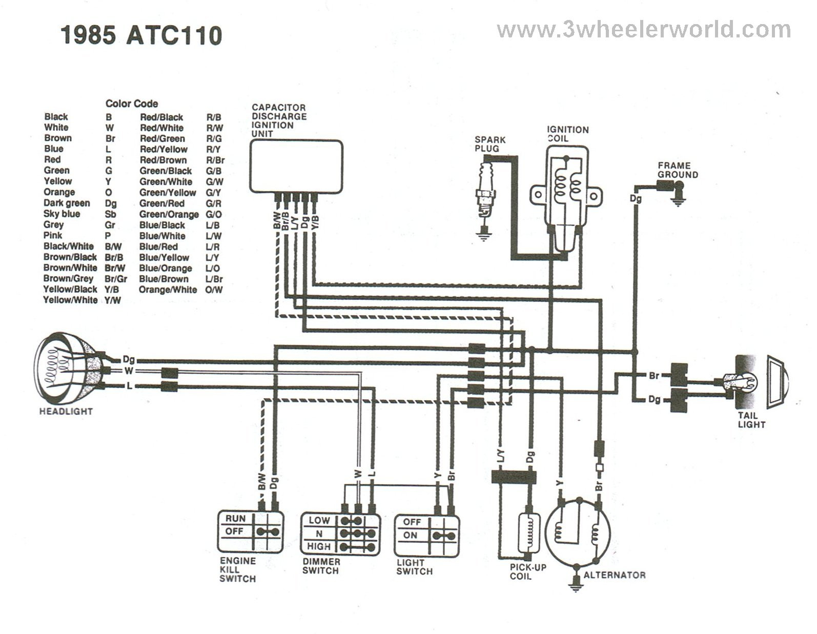 Kazuma 150 Wiring Diagram