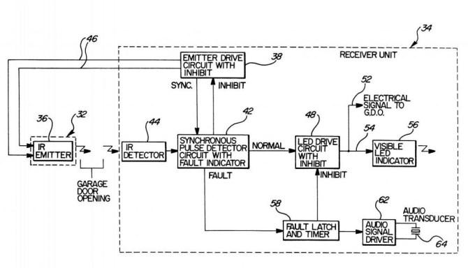 vm2028 wiring diagram additionally genie garage door