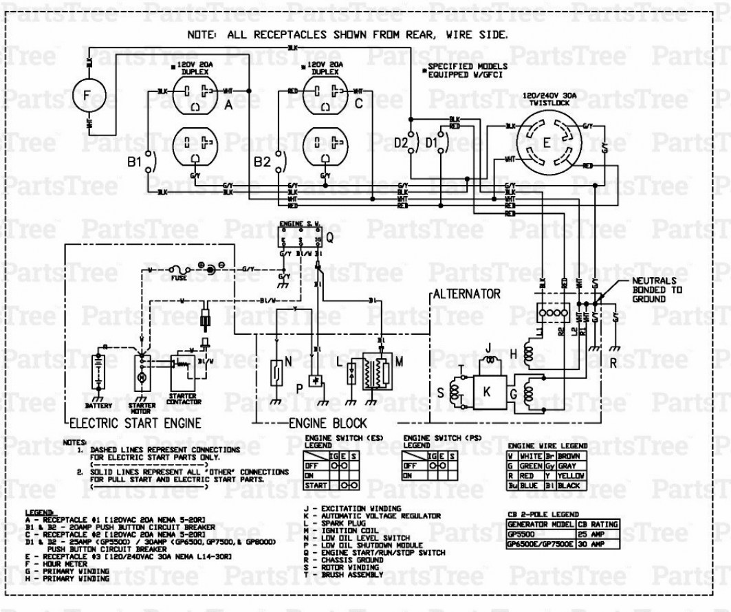 So Residential Generator Wiring Diagrams Download