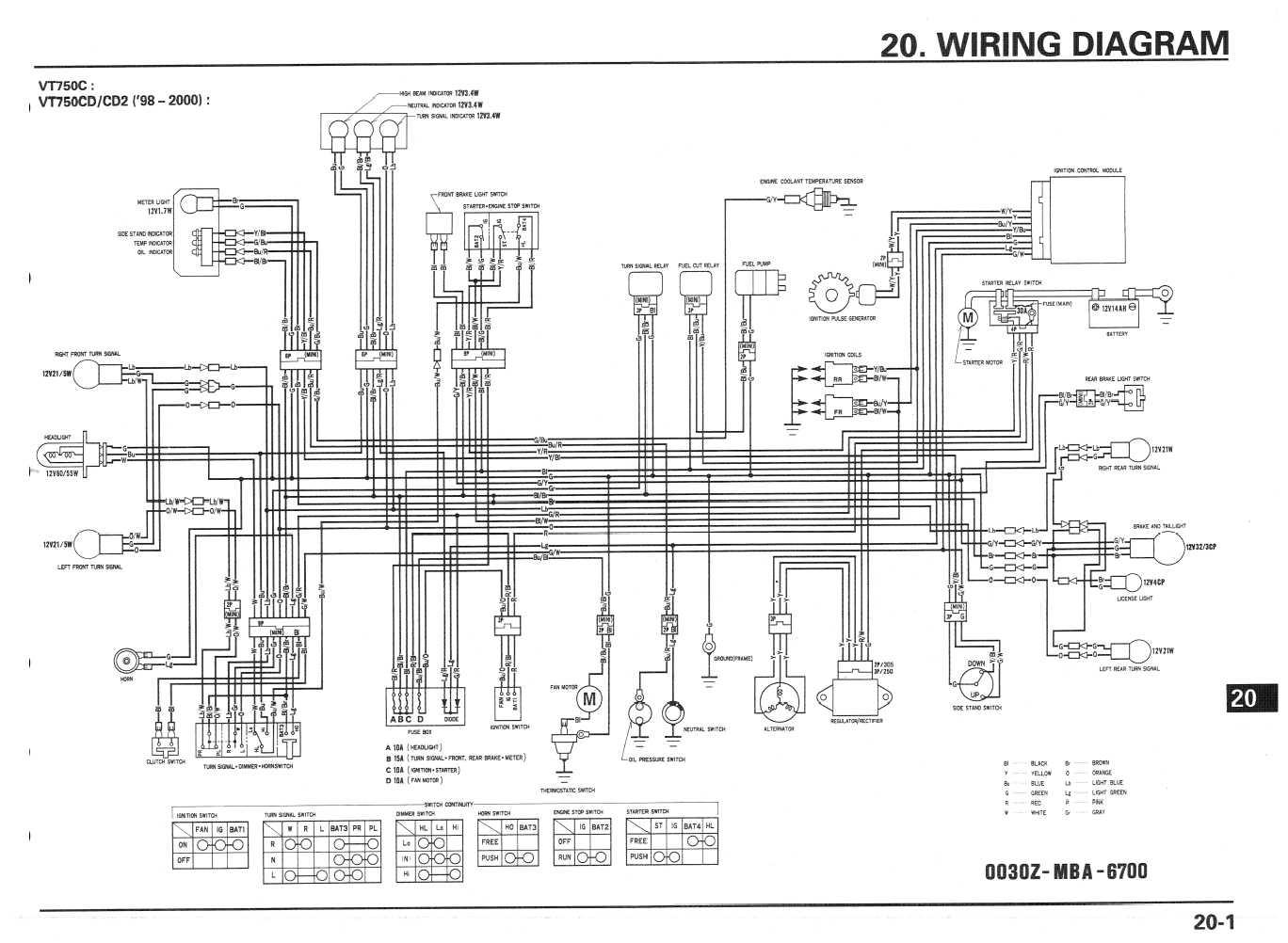 Wiring Diagram For Honda Shadow