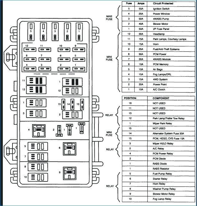 99 mazda 626 fuse diagram  description wiring diagrams