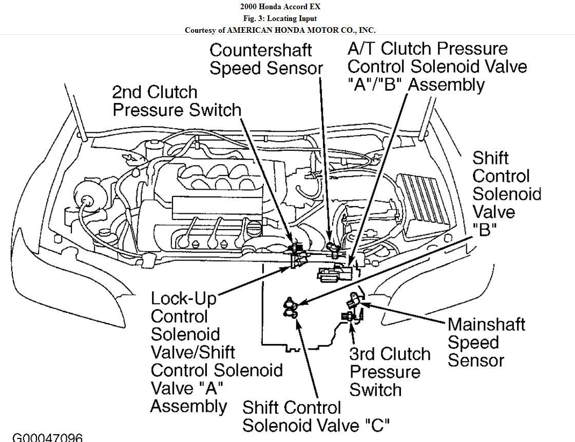 Honda Accord V6 Check Engine Light Flashing