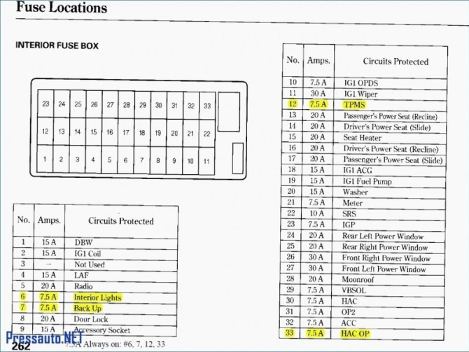2002 vw radio fuse diagram  description wiring diagrams