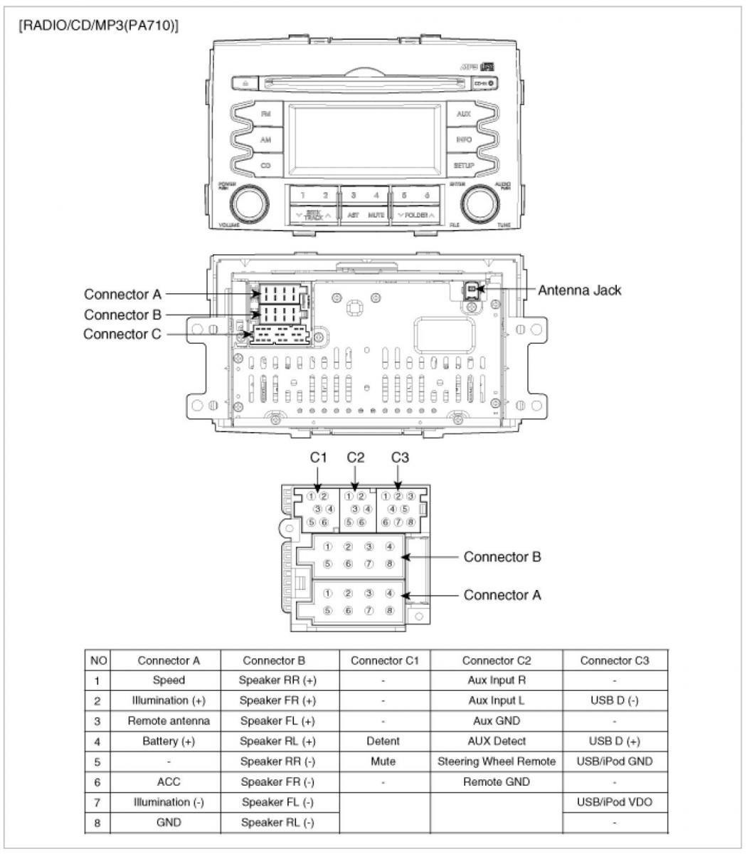 Kia Optima Radio Wiring Diagram