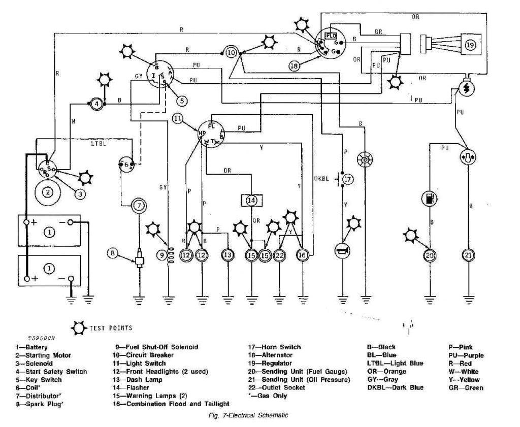John Deere La105 Wiring Schematic