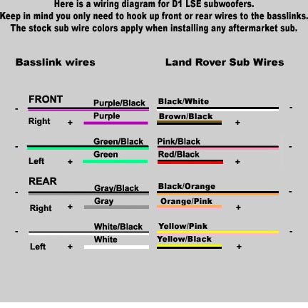 mo5169 rover discovery wiring diagram further land rover