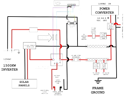 ec2147 camper power inverter wiring diagram download diagram