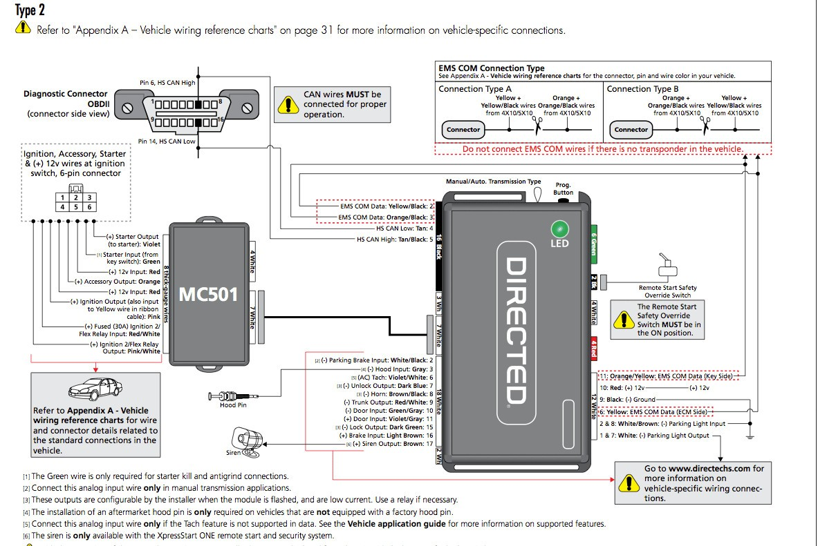 Wiring Diagram Flashpoint Car Alarm