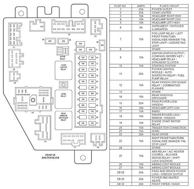 1997 jeep cherokee xj wiring diagram  wiring diagram to