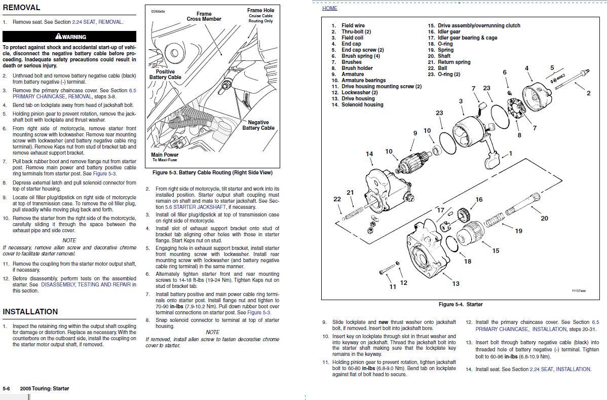 Oz Harley Davidson Starter Diagram Schematic Wiring