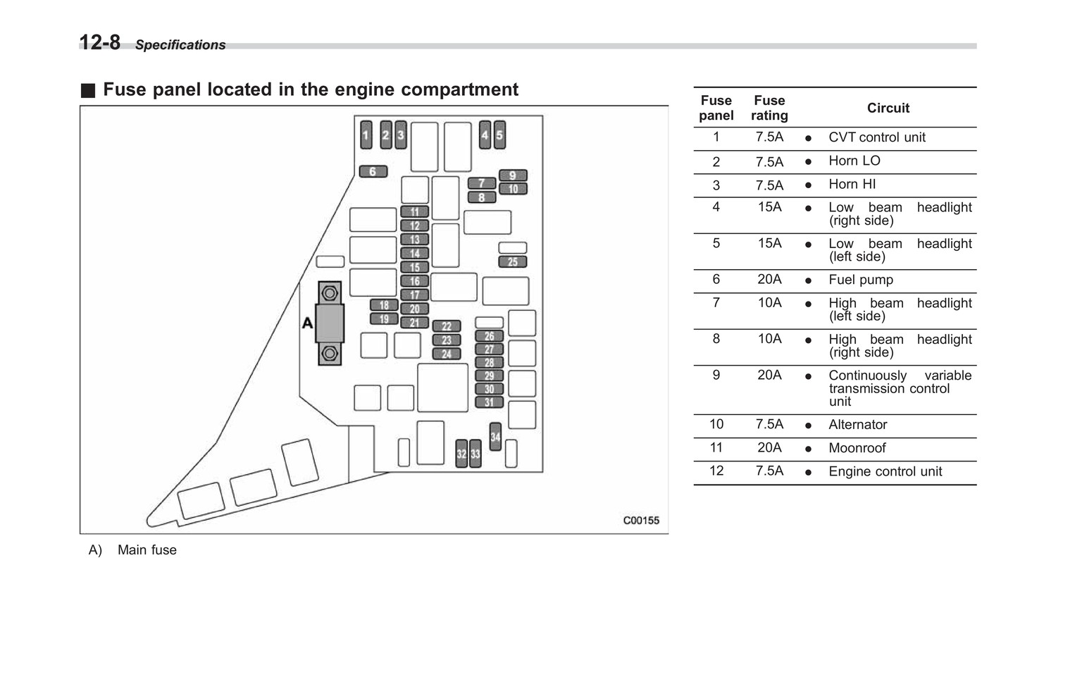 Wiring Diagram For Subaru Outback