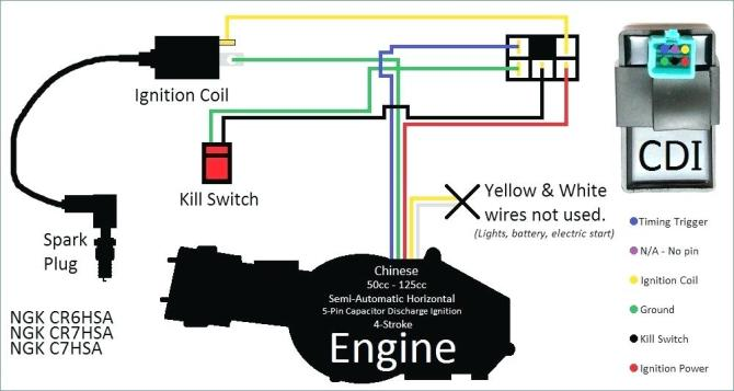 diagram wiring diagram for loncin 110 with 5 pin cdi full