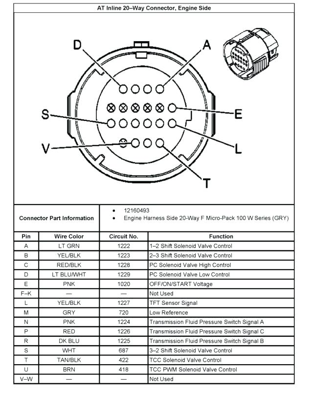 4l60 transmission wiring diagram  4l60 tcc wiring diagram