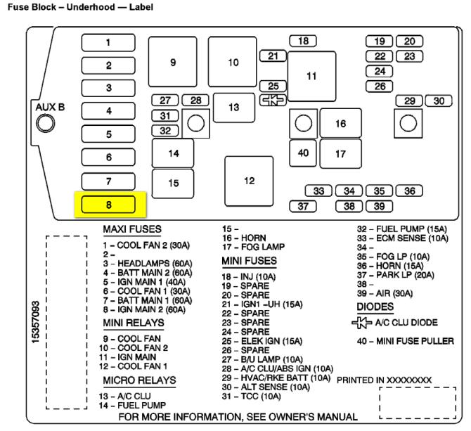 2004 grand am fuse box  description wiring diagrams www