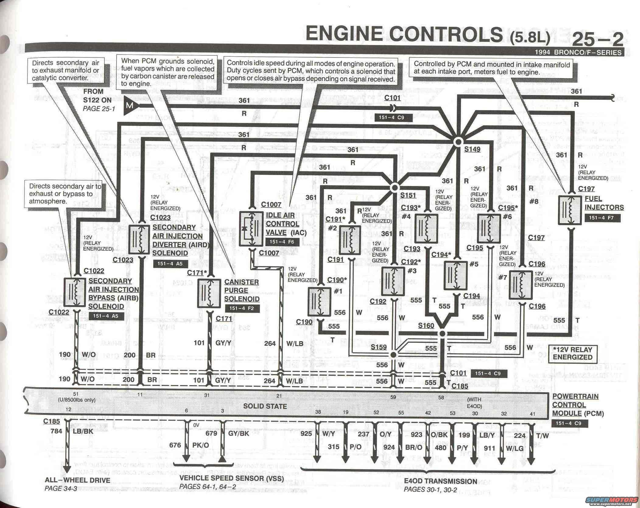 Wiring Diagram Ford Bronco