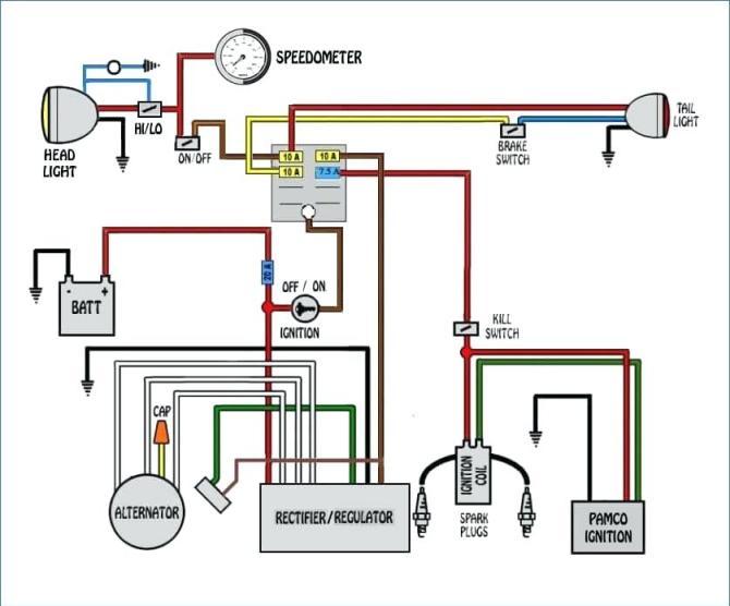 125cc 4 stroke mini chopper wiring diagram  emg quick