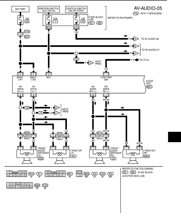 Nissan Pulsar Radio Wiring Diagram