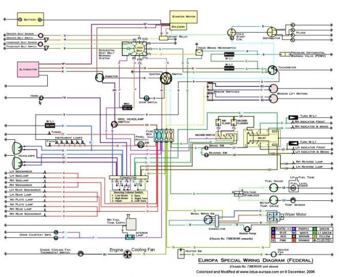 renault scenic abs wiring diagram  wiring diagram power