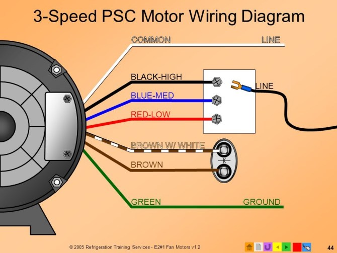 furnace blower motor wiring explained  07 rabbit fuse